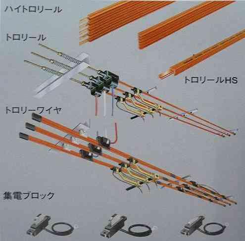 日本松下电工安全滑触线