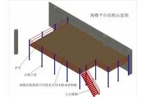 得友鑫阁楼平台货架制造厂家,江门阁楼平台 江门钢结构平台